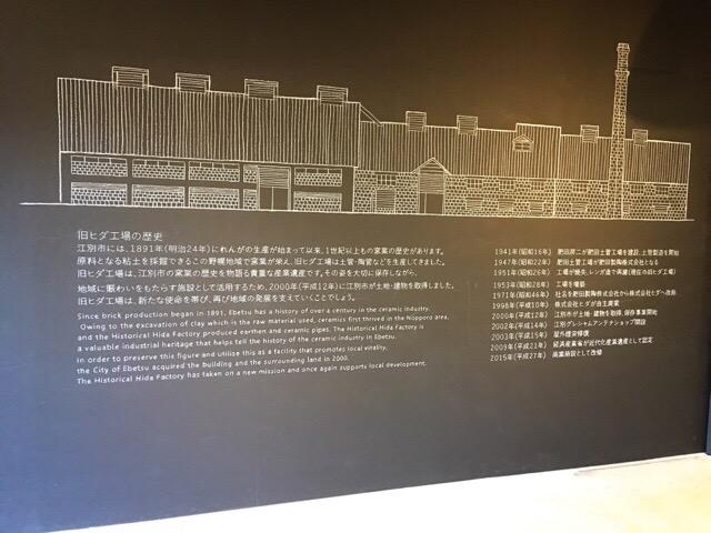 旧ヒダ工場の歴史
