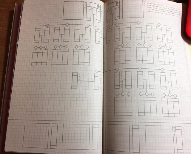 家系図を書き込むページ