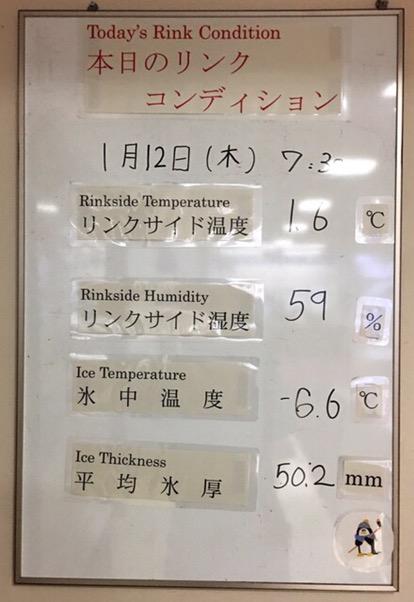 リンクサイドの気温は1℃ぐらい