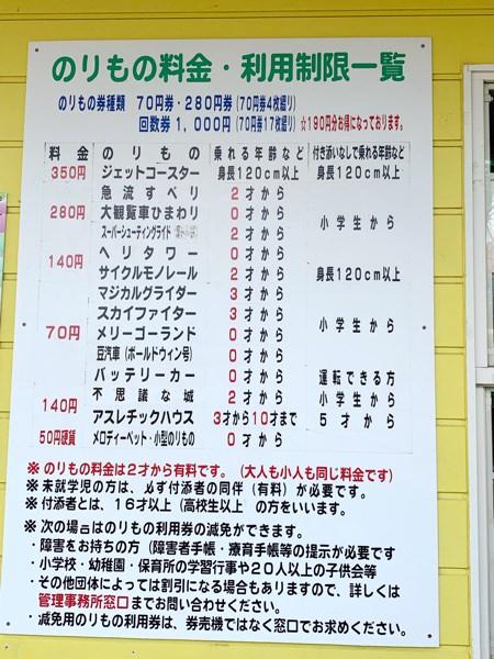 華蔵寺公園 遊園地 乗り物料金表